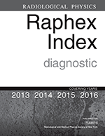 RAPHEX 2017 Diagnostic Collection: 2013-2016 with Index